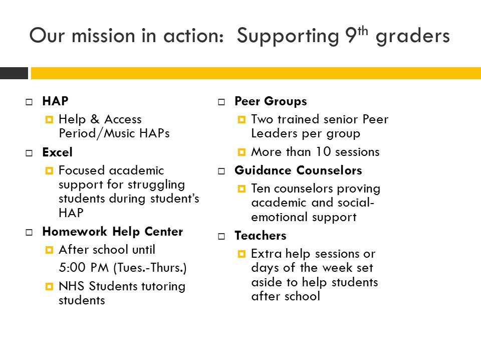  HAP  Help & Access Period/Music HAPs  Excel  Focused academic support for struggling students during student's HAP  Homework Help Center  After school until 5:00 PM (Tues.-Thurs.)  NHS Students tutoring students  Peer Groups  Two trained senior Peer Leaders per group  More than 10 sessions  Guidance Counselors  Ten counselors proving academic and social- emotional support  Teachers  Extra help sessions or days of the week set aside to help students after school Our mission in action: Supporting 9 th graders