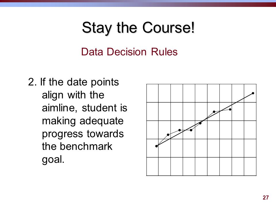 26 1.If three (3) consecutive data points are above the aimline, student is making adequate progress towards the benchmark goal.