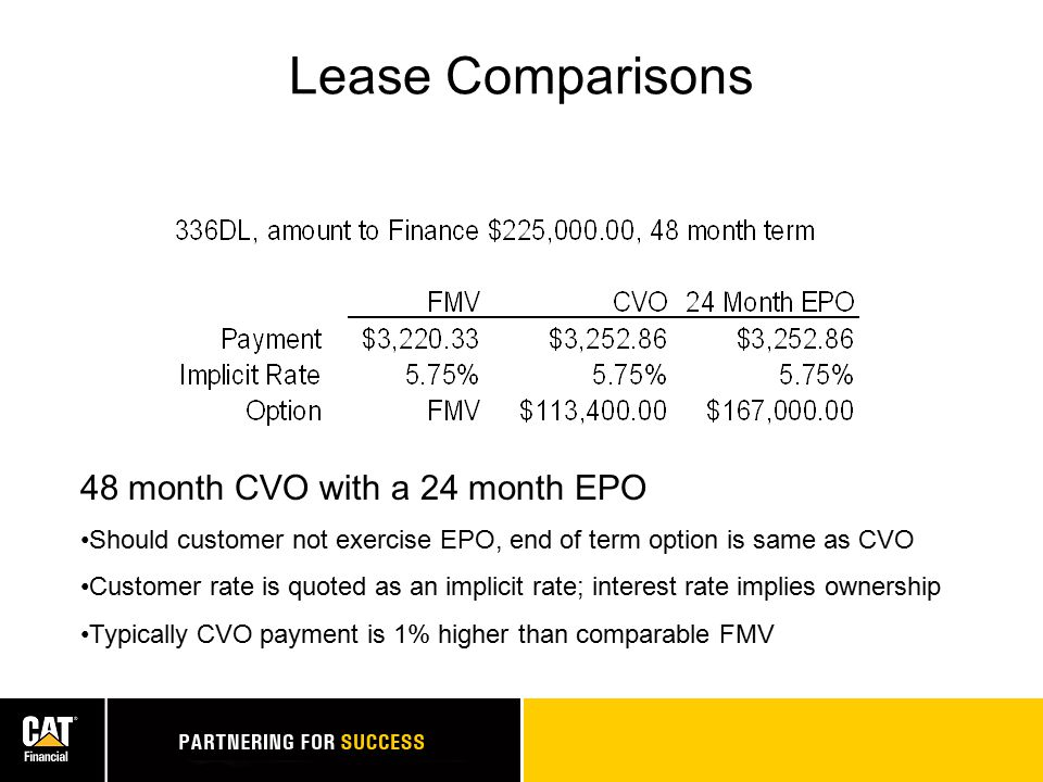 Lease Comparisons 48 month CVO with a 24 month EPO Should customer not exercise EPO, end of term option is same as CVO Customer rate is quoted as an implicit rate; interest rate implies ownership Typically CVO payment is 1% higher than comparable FMV