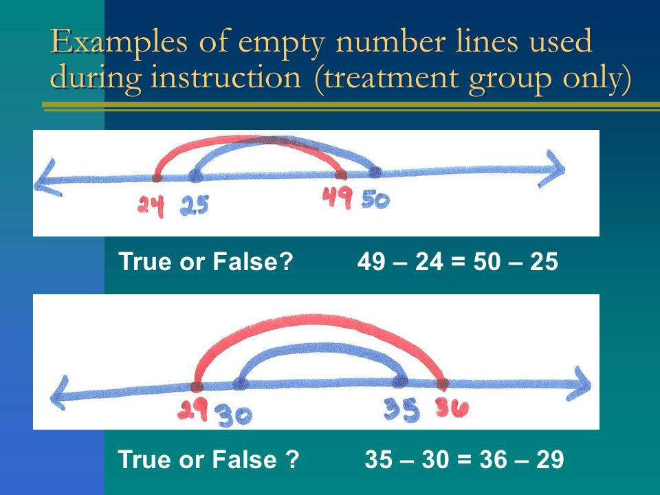 Examples of empty number lines used during instruction (treatment group only) True or False.