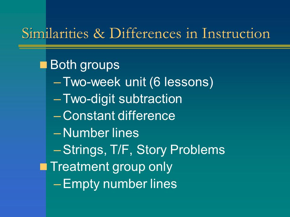 Similarities & Differences in Instruction Both groups –Two-week unit (6 lessons) –Two-digit subtraction –Constant difference –Number lines –Strings, T/F, Story Problems Treatment group only –Empty number lines