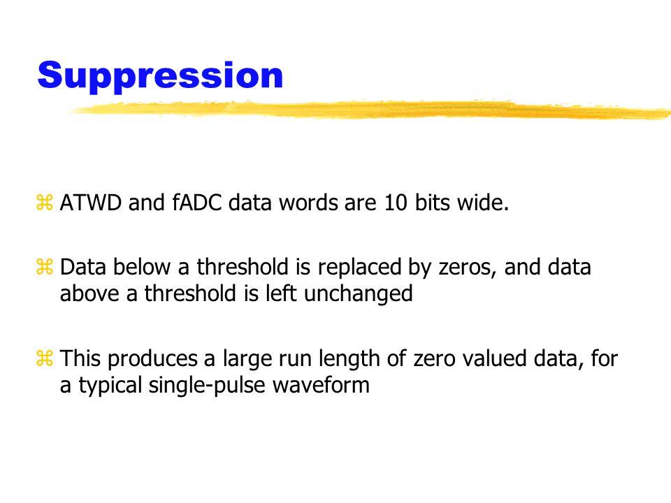 Suppression zATWD and fADC data words are 10 bits wide.