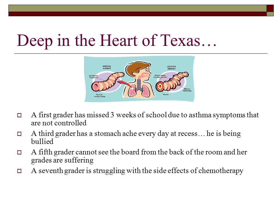Deep in the Heart of Texas  An eighth grader is becoming non-compliant with her diabetic care  A tenth grader needs assistance with daily catheterization due to Spina bifida  An eleventh grader goes into premature labor and her parents don't know she's pregnant  A teacher comes in with severe chest pain and needs emergency medical attention