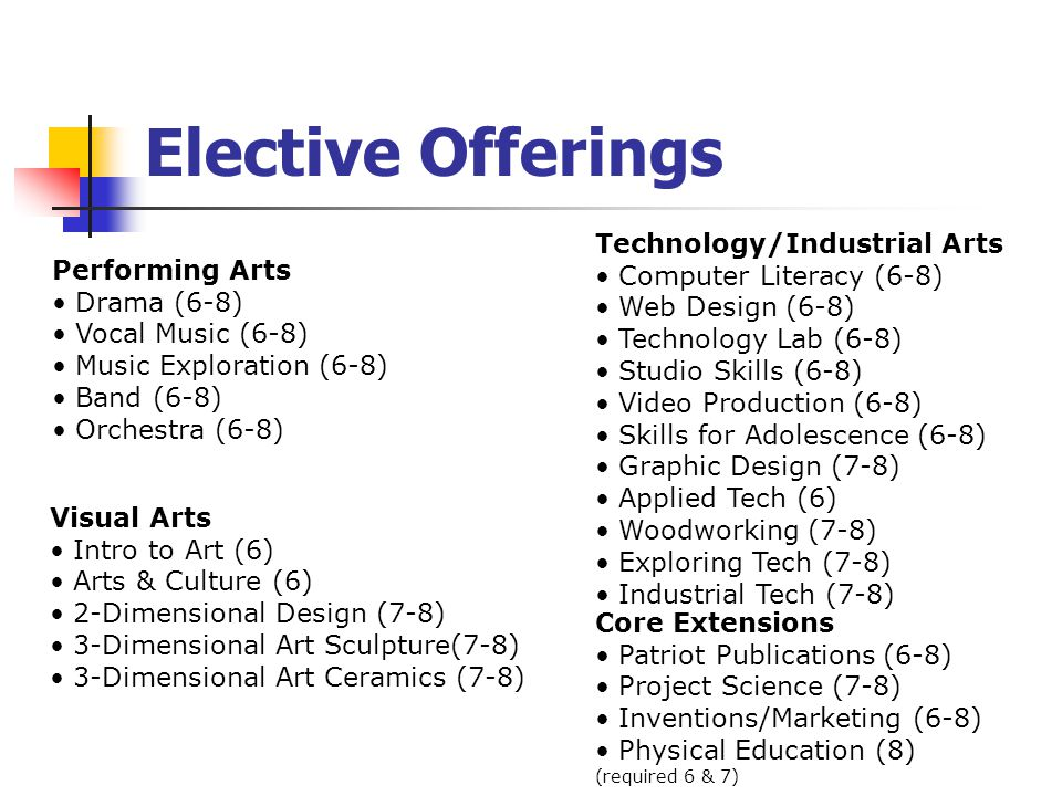 Elective Offerings Performing Arts Drama (6-8) Vocal Music (6-8) Music Exploration (6-8) Band (6-8) Orchestra (6-8) Visual Arts Intro to Art (6) Arts & Culture (6) 2-Dimensional Design (7-8) 3-Dimensional Art Sculpture(7-8) 3-Dimensional Art Ceramics (7-8) Core Extensions Patriot Publications (6-8) Project Science (7-8) Inventions/Marketing (6-8) Physical Education (8) (required 6 & 7) Technology/Industrial Arts Computer Literacy (6-8) Web Design (6-8) Technology Lab (6-8) Studio Skills (6-8) Video Production (6-8) Skills for Adolescence (6-8) Graphic Design (7-8) Applied Tech (6) Woodworking (7-8) Exploring Tech (7-8) Industrial Tech (7-8)