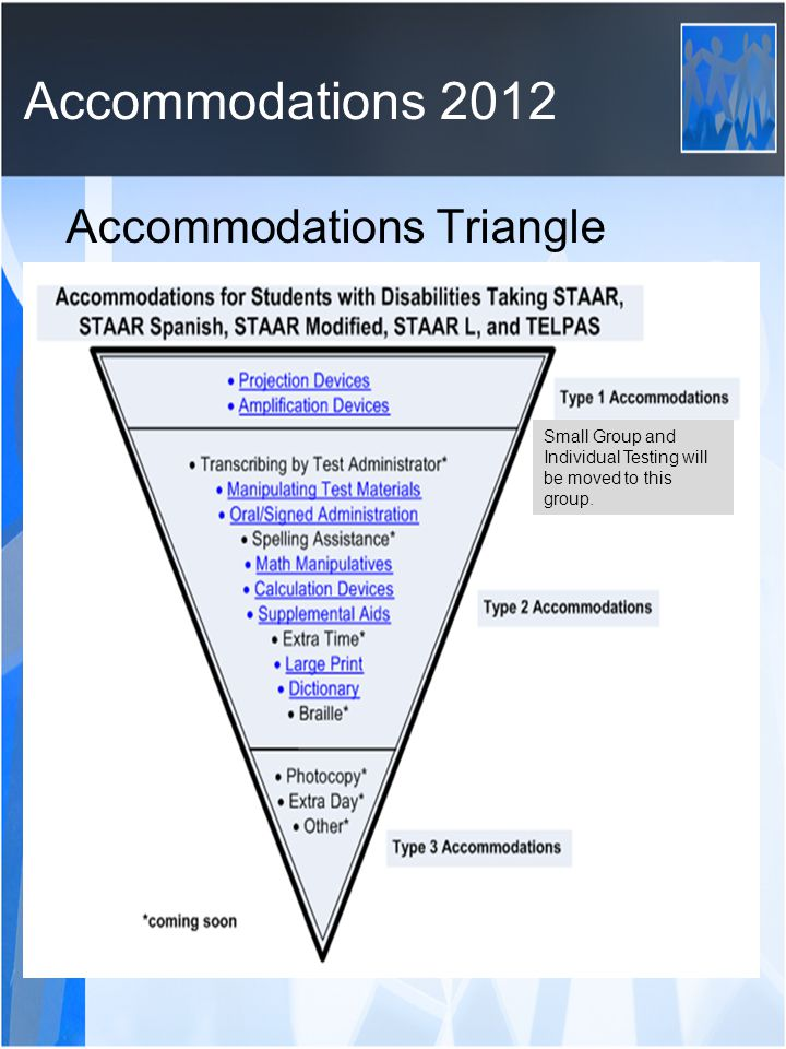 Accommodations 2012 Accommodations Triangle Small Group and Individual Testing will be moved to this group.