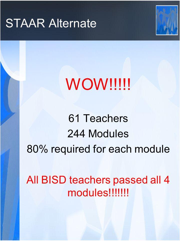 STAAR Alternate WOW!!!!! 61 Teachers 244 Modules 80% required for each module All BISD teachers passed all 4 modules!!!!!!!