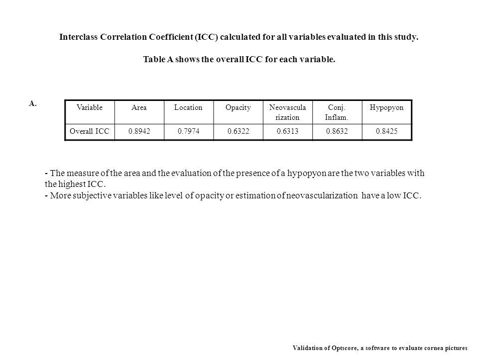 VariableAreaLocationOpacityNeovascula rization Conj.