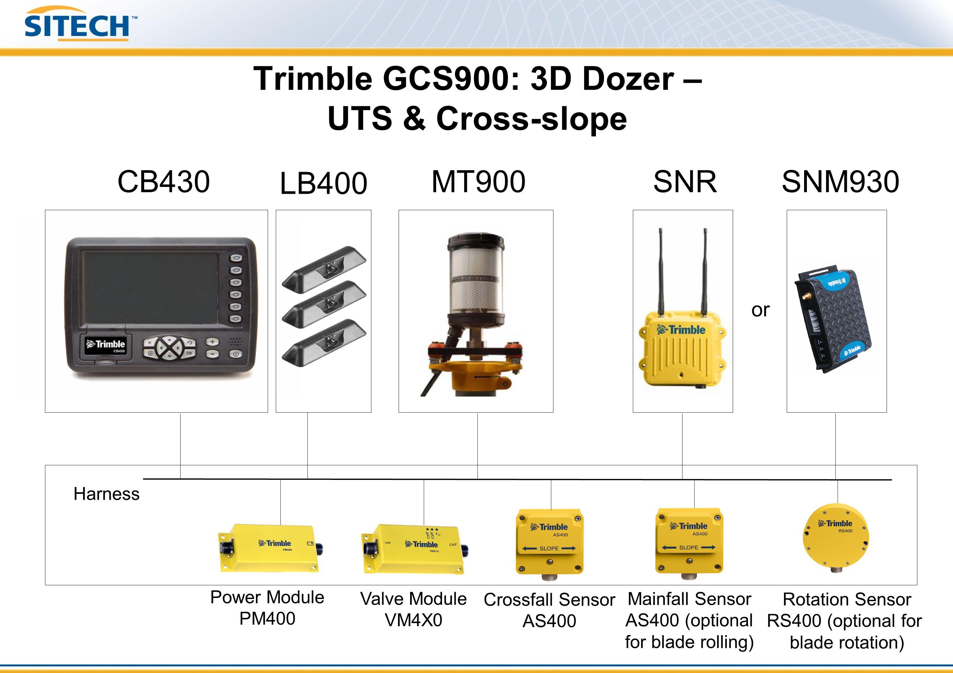 Trimble GCS900: 3D Dozer – GNSS & Cross-slope Harness Power Module PM400 Valve Module VM4X0 Crossfall Sensor AS400 Rotation Sensor RS400 (optional for blade rotation) Mainfall Sensor AS400 (optional for blade rolling) CB430 LB400 SNRMS9X0SNM930 or