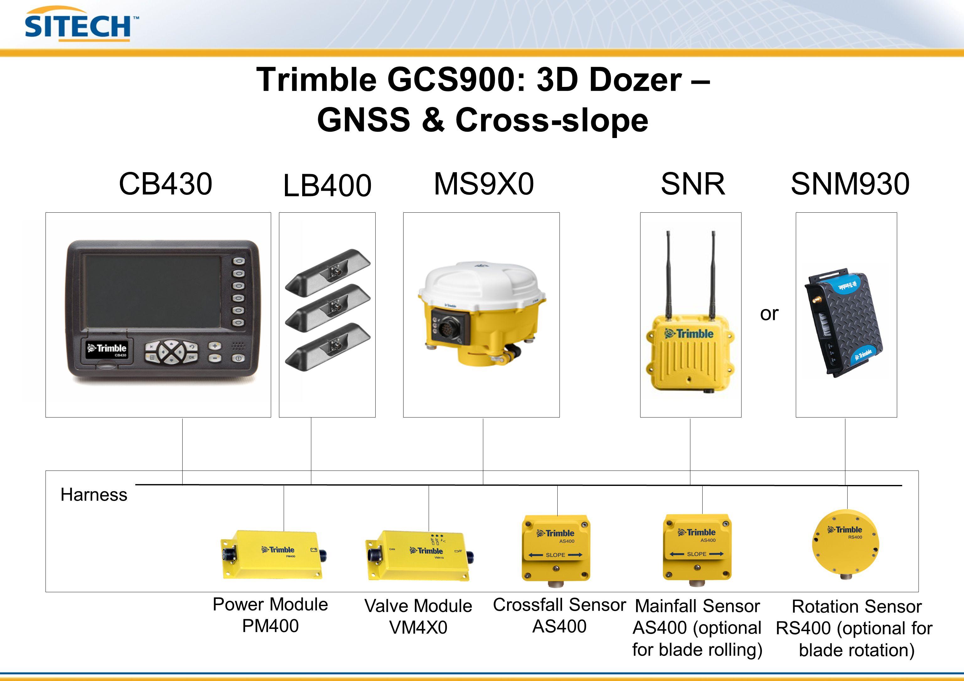 Trimble GCS900: 3D Dozer – Dual GNSS Harness Dual MS9X0 SNR Power Module PM400 Valve Module VM4X0 Mainfall Sensor AS400 (optional for blade rolling) CB430 LB400 SNM930 or