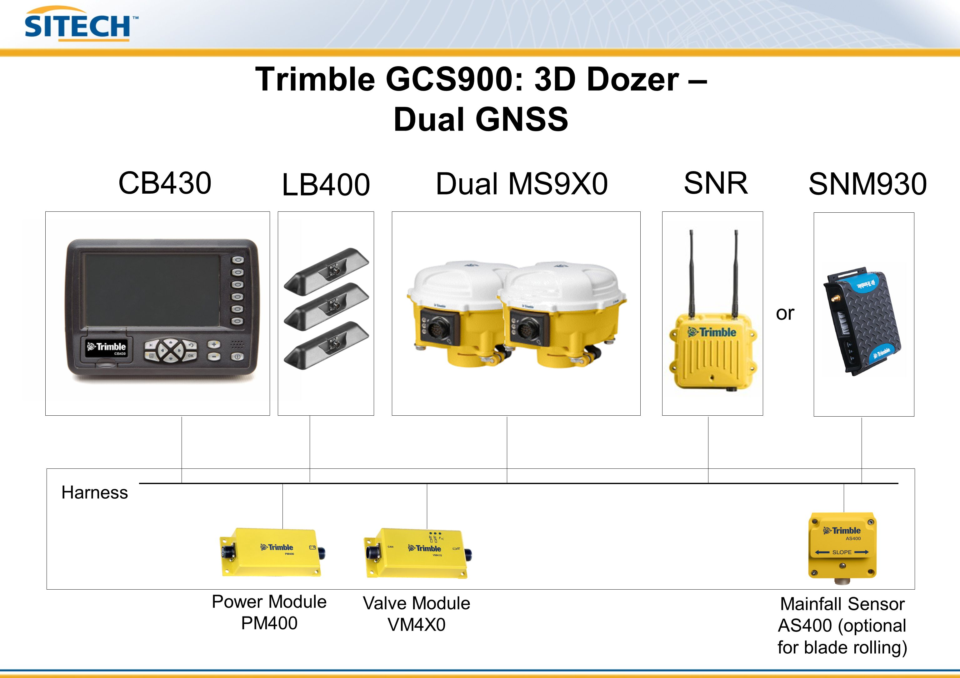 Trimble CCS900: 3D Soil Compactor – Single GNSS Harness Power Module PM400 Crossfall Sensor AS400 (opt) SNRMS9X0CB430 LB400 SNM930 or Compaction Sensor CM310 (opt)