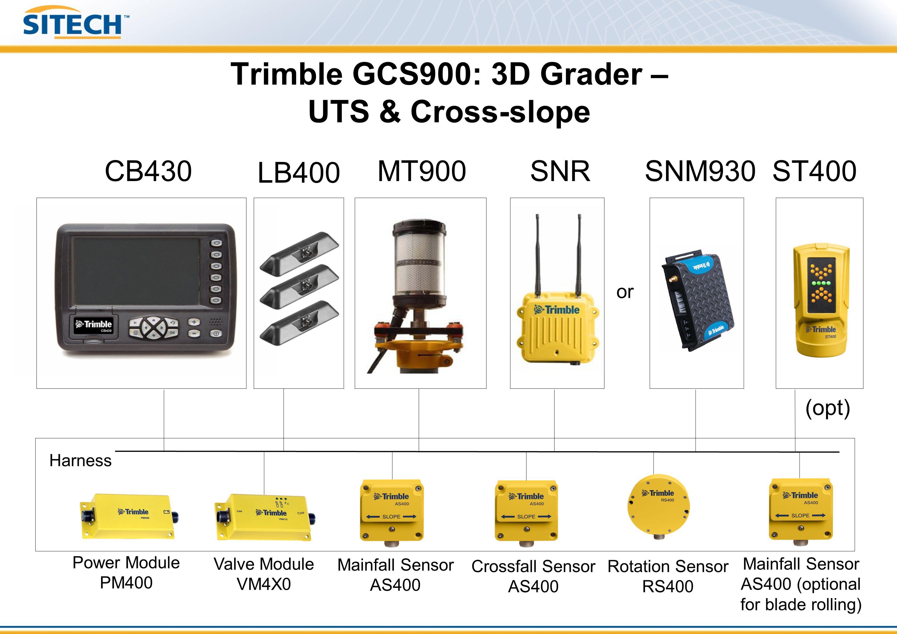 Trimble GCS900: 3D Grader – GNSS & Cross-slope ST400 (opt) Harness Power Module PM400 Valve Module VM4X0 Mainfall Sensor AS400 Crossfall Sensor AS400 Rotation Sensor RS400 Mainfall Sensor AS400 (optional for blade rolling) CB430 LB400 SNRMS9X0SNM930 or