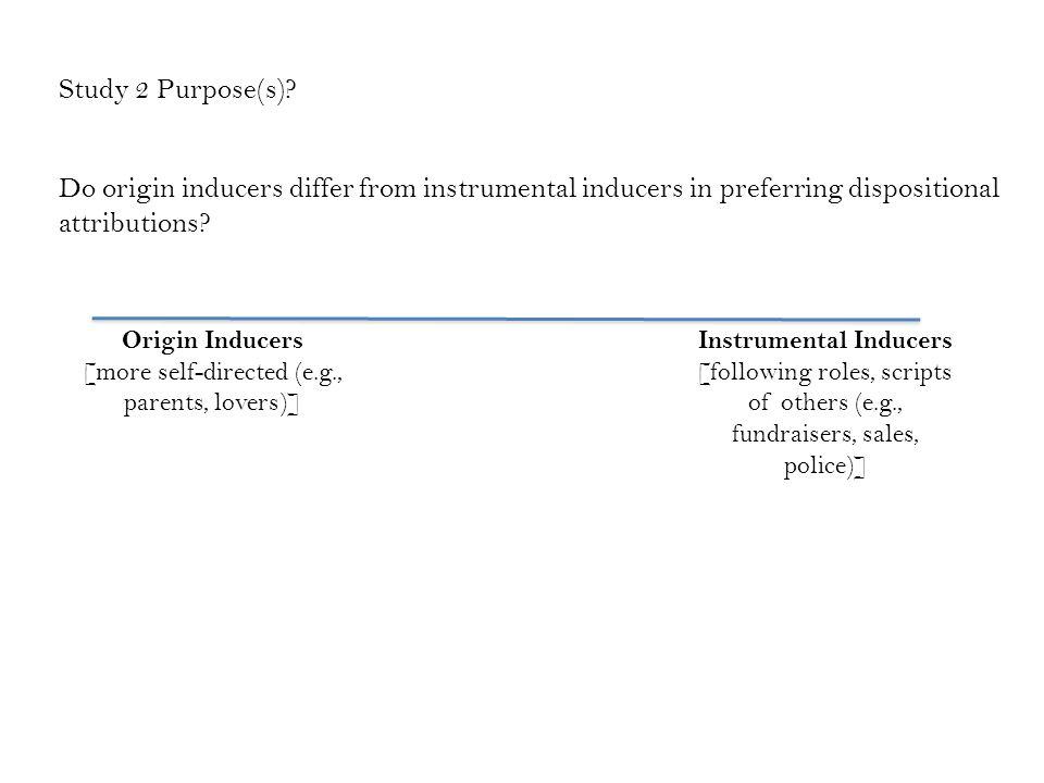 Study 2 Purpose(s).