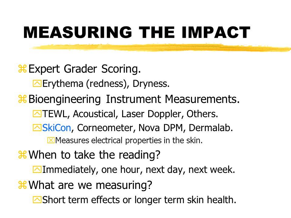 MEASURING THE IMPACT zExpert Grader Scoring. yErythema (redness), Dryness.