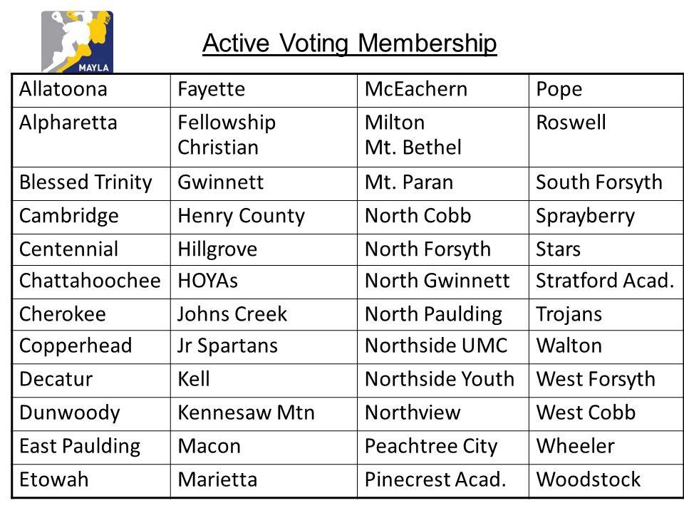 Active Voting Membership AllatoonaFayetteMcEachernPope AlpharettaFellowship Christian Milton Mt. Bethel Roswell Blessed TrinityGwinnettMt. ParanSouth