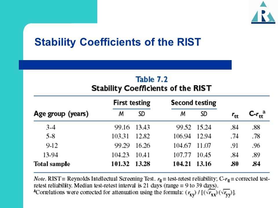 Stability Coefficients of the RIST