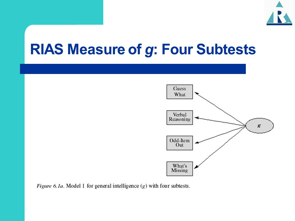 RIAS Measure of g: Four Subtests