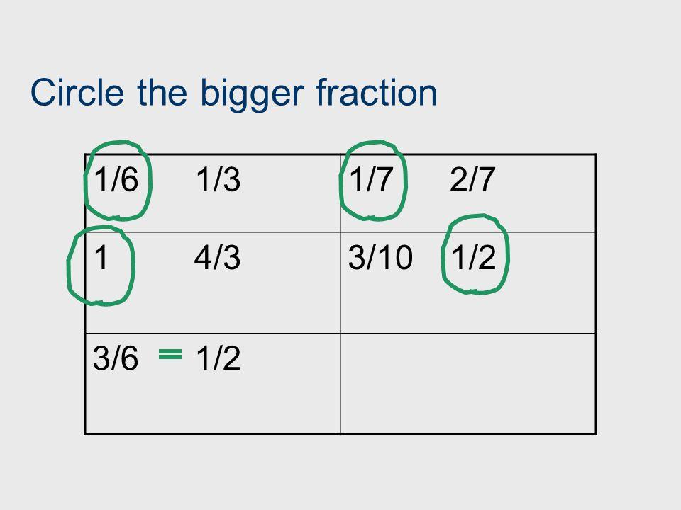 Circle the bigger fraction 1/61/31/72/7 14/33/101/2 3/61/2
