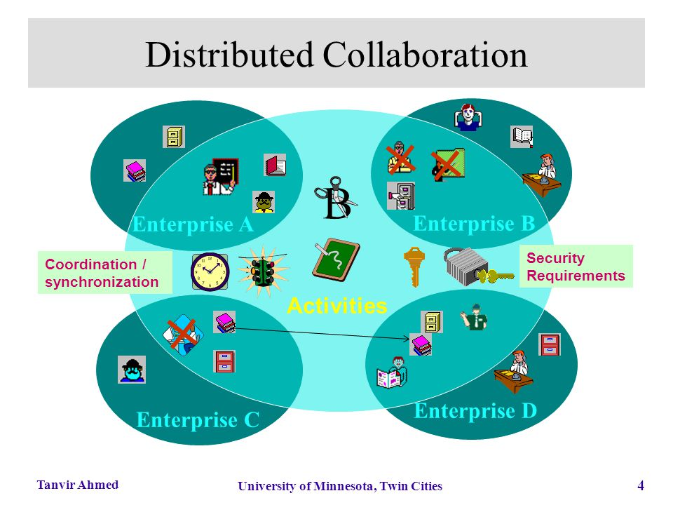 4 University of Minnesota, Twin Cities Tanvir Ahmed Distributed Collaboration Enterprise A Enterprise C Enterprise B Enterprise D Activities Coordinat