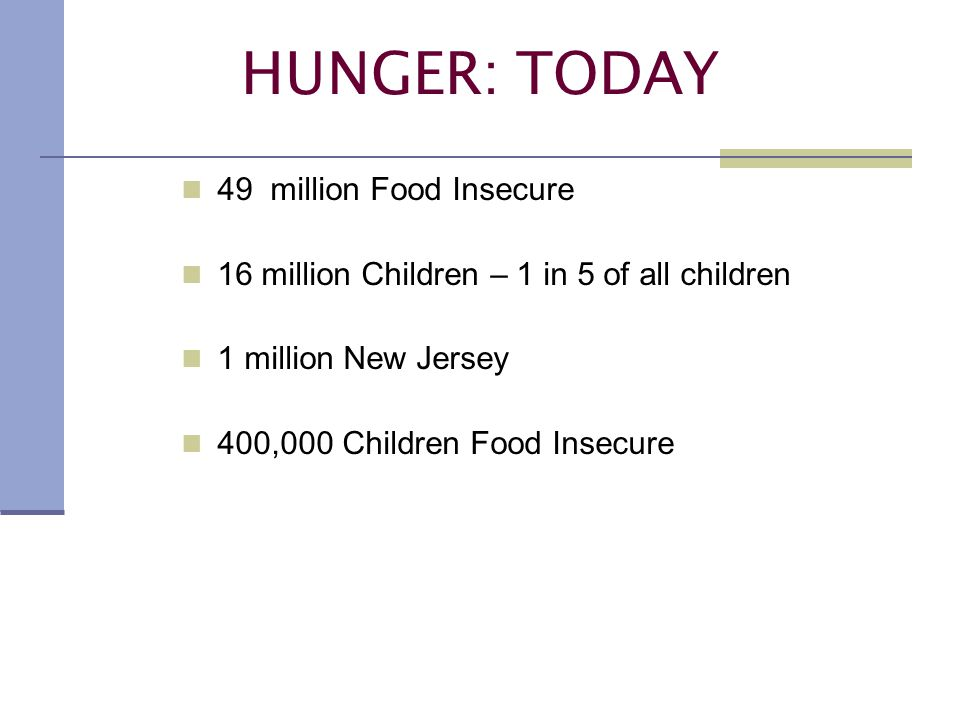 49 million Food Insecure 16 million Children – 1 in 5 of all children 1 million New Jersey 400,000 Children Food Insecure HUNGER: TODAY