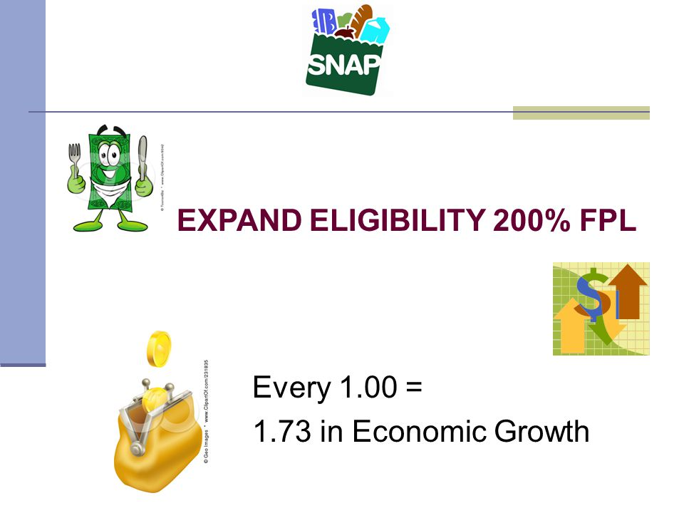 EXPAND ELIGIBILITY 200% FPL Every 1.00 = 1.73 in Economic Growth