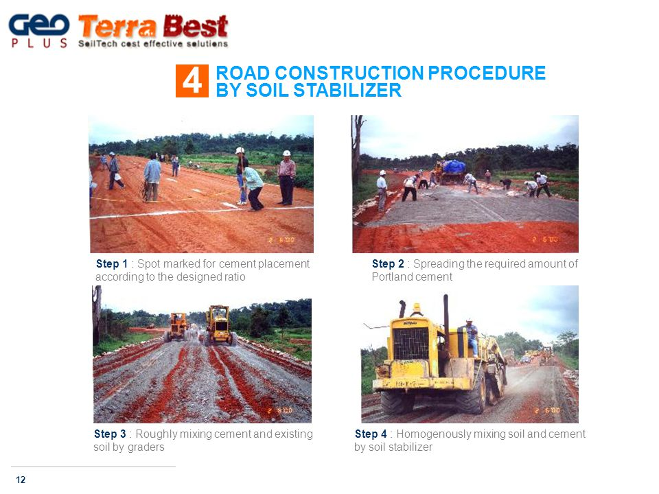 ROAD CONSTRUCTION PROCEDURE BY SOIL STABILIZER 4 12 Step 1 : Spot marked for cement placement according to the designed ratio Step 2 : Spreading the required amount of Portland cement Step 3 : Roughly mixing cement and existing soil by graders Step 4 : Homogenously mixing soil and cement by soil stabilizer