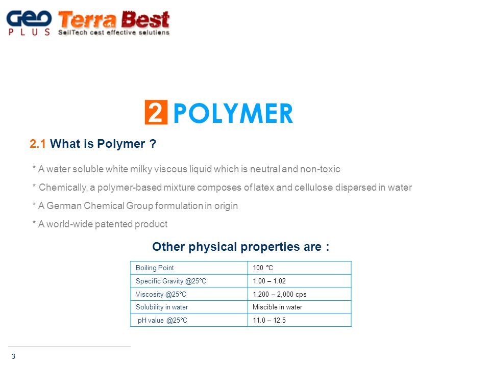 2.1 What is Polymer .