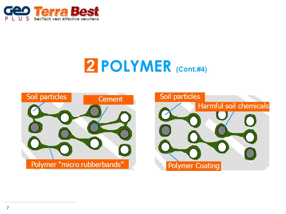 2 POLYMER (Cont.#4) 7 Polymer micro rubberbands Soil particles Cement Soil particles Harmful soil chemicals Polymer Coating