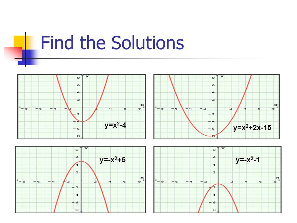 Find the Solutions y=x 2 -4 y=x 2 +2x-15 y=-x 2 +5y=-x 2 -1