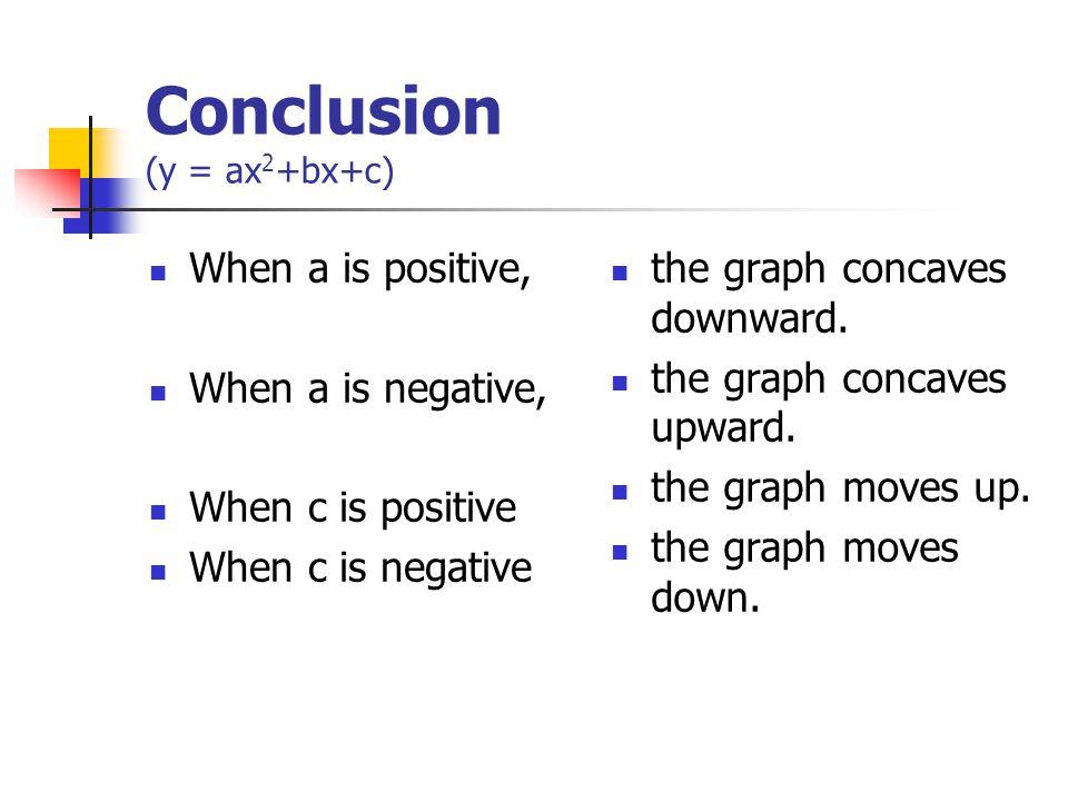What happens if b varies.Explore http://www.explorelearning.com/index.