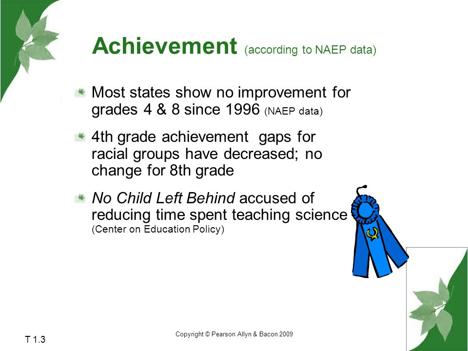 Copyright © Pearson Allyn & Bacon 2009 Gender (according to NAEP data) 4th Grade average scores have increased for Males and Females Achievement gap expands over time and favors Males T 1.4