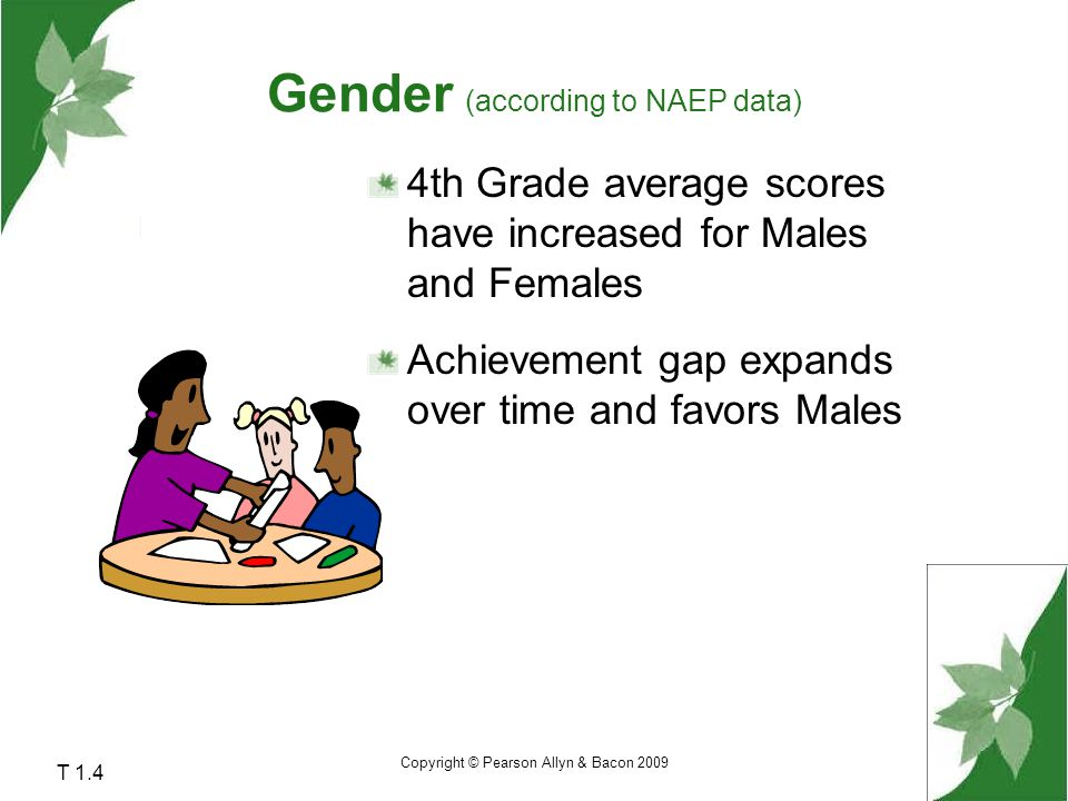 Copyright © Pearson Allyn & Bacon 2009 Race/Ethnicity/Income (according to NAEP data) Average scores for Proficient level of White learners at all grade levels continues to be higher than Asian, Black, Hispanic, or American Indian peers.