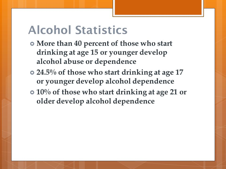 Alcohol Statistics  More than 40 percent of those who start drinking at age 15 or younger develop alcohol abuse or dependence  24.5% of those who st
