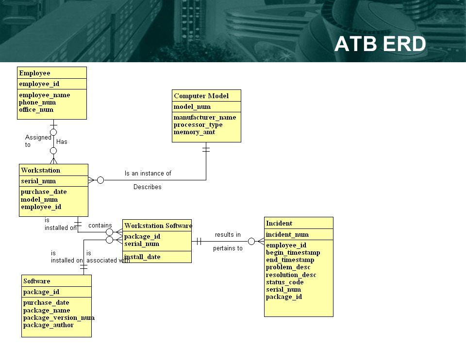 ATB ERD