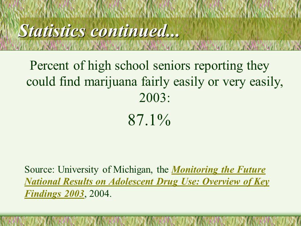 Statistics continued...