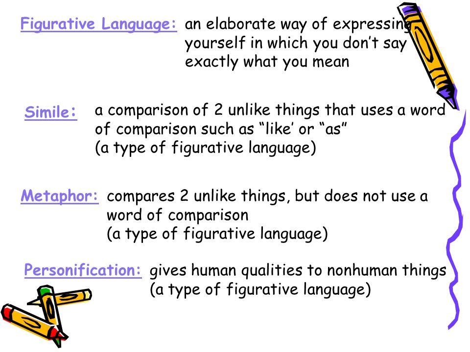 Poetry Vocabulary week 2