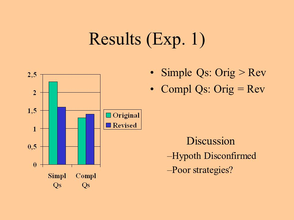 Experiment 2 Goal: test procedure with older students (better strategies) Method: –8th-grade children –Prior knowledge equal to 6th-grade children –Text, Measurement & procedure: Same as Exp 1 Hypotheses: (Same as Exp 1) –Revised > Original (Complex Qs) –Revised = Original (Simple Qs)