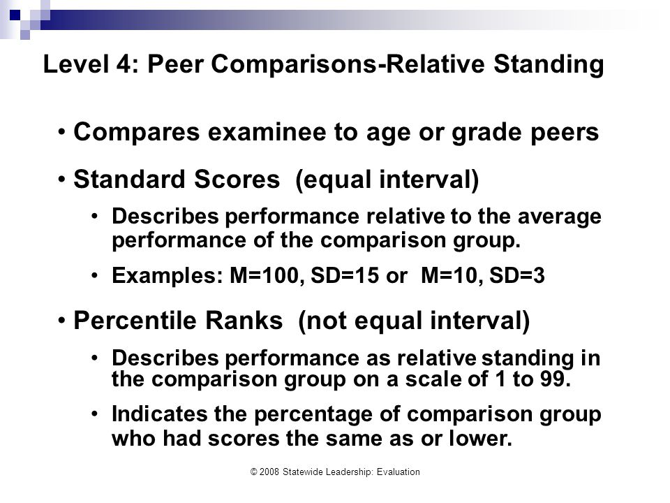 © 2008 Statewide Leadership: Evaluation Level 4: Peer Comparisons-Relative Standing Compares examinee to age or grade peers Standard Scores (equal int