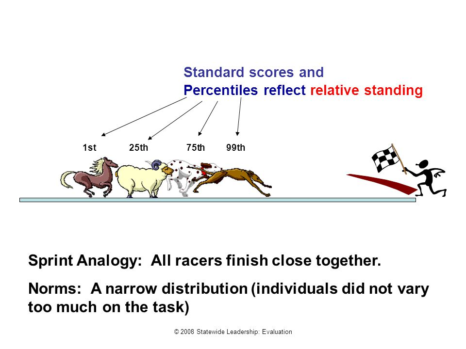 © 2008 Statewide Leadership: Evaluation 25th1st75th99th Percentiles reflect relative standing Standard scores and Sprint Analogy: All racers finish cl
