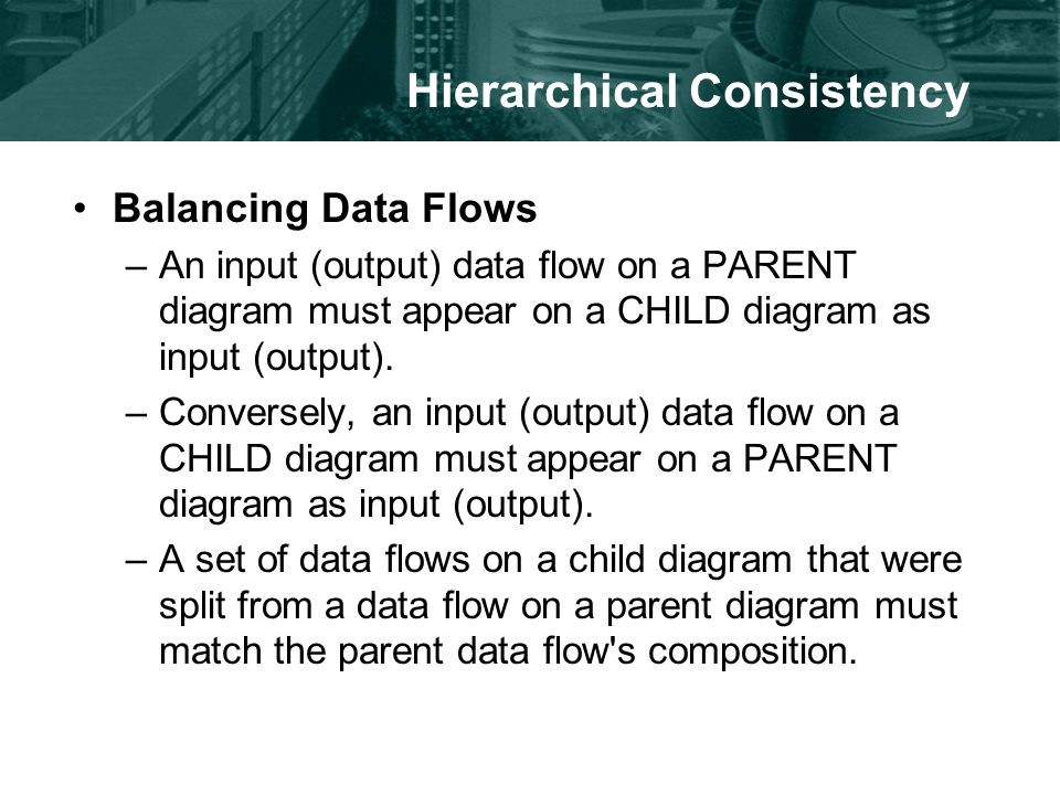 Hierarchical Consistency Balancing Data Flows –An input (output) data flow on a PARENT diagram must appear on a CHILD diagram as input (output).
