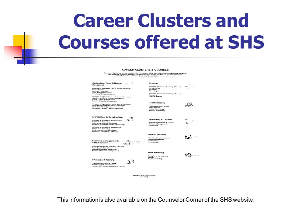 Students need to select courses to add up to 7 credits.