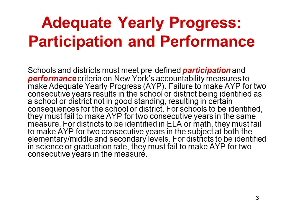 74 Good Standing in 2009–10 Made AYP in 2008–09 Failed AYP in 2008–09 Determining 2010–11 State District Status in Science and Graduation Rate Made AYP 2009–10 Failed AYP 2009–10 Made AYP 2009–10 Failed AYP 2009–10 Good Standi ng Requiring Academic Progress (Year 1) Requiring Academic Progress in 2009–10 Made AYP in 2008–09 Failed AYP in 2008–09 Made AYP 2009–10 Failed AYP 2009–10 Made AYP 2009–10 Failed AYP 2009–10 Good Standi ng Requiring Academic Progress (Next Highest Status on Continuum) Same Status as in 2009–10