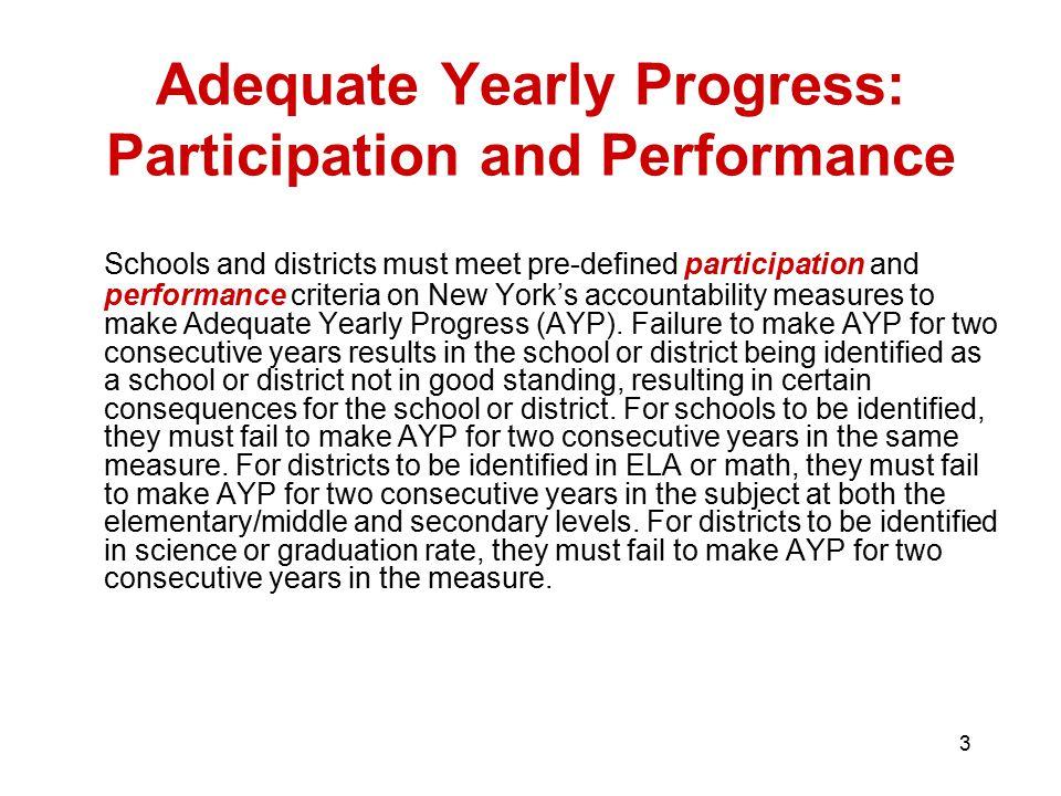 104 Most new schools begin in Good Standing.
