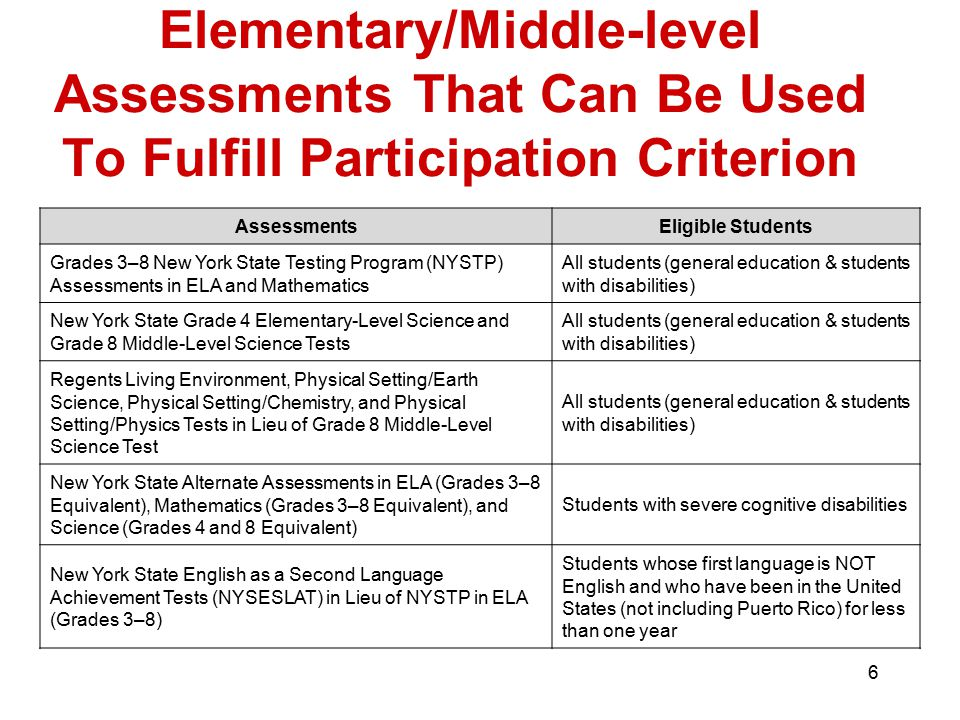 17 Assessments That Can Be Used To Fulfill the Performance Criterion at the Secondary Level The highest score a student receives on an assessment, regardless of when it is taken, is counted in the PI calculations.