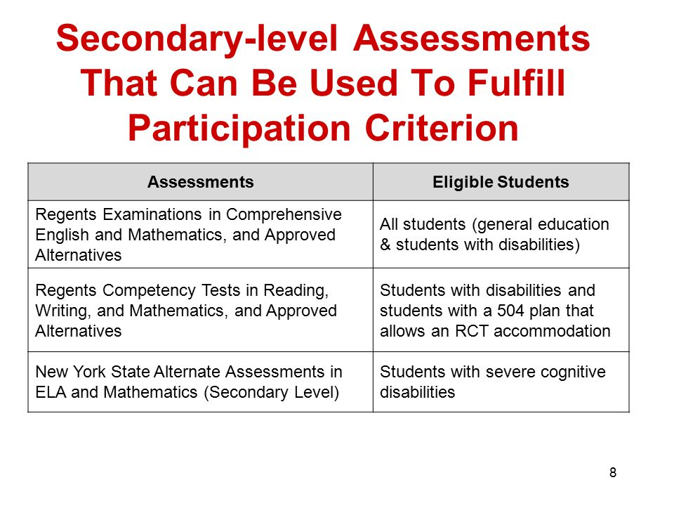 89 Overall School Differentiated Accountability Status: Special Situations (cont) 2)If a school is not in Good Standing in ELA and/or math and not in Good Standing in the third indicator, the phase is the worst phase and the category is Comprehensive, regardless of the categories for the individually identified measures.