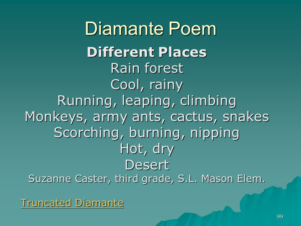 99 Diamante Poem Different Places Rain forest Cool, rainy Running, leaping, climbing Monkeys, army ants, cactus, snakes Scorching, burning, nipping Ho