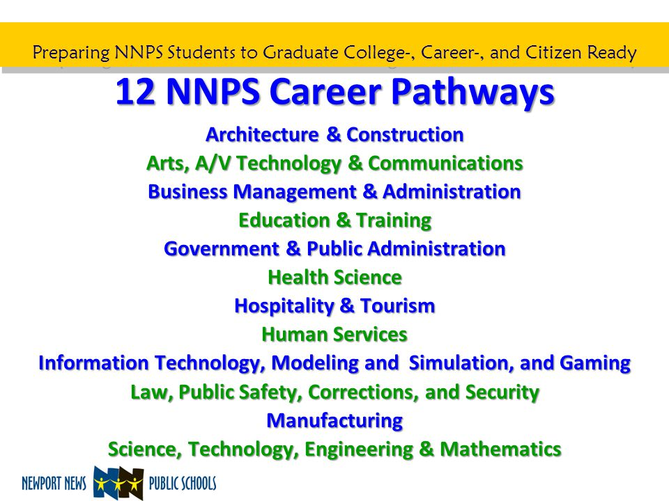 Preparing NNPS Students to Graduate College-, Career-, and Citizen Ready Architecture & Construction Arts, A/V Technology & Communications Business Ma
