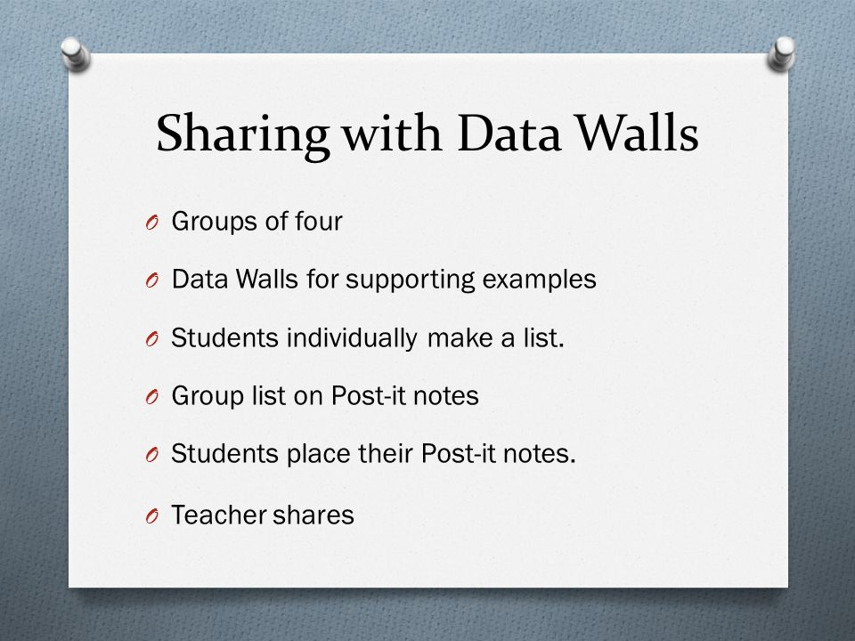 Sharing with Data Walls O Groups of four O Data Walls for supporting examples O Students individually make a list.