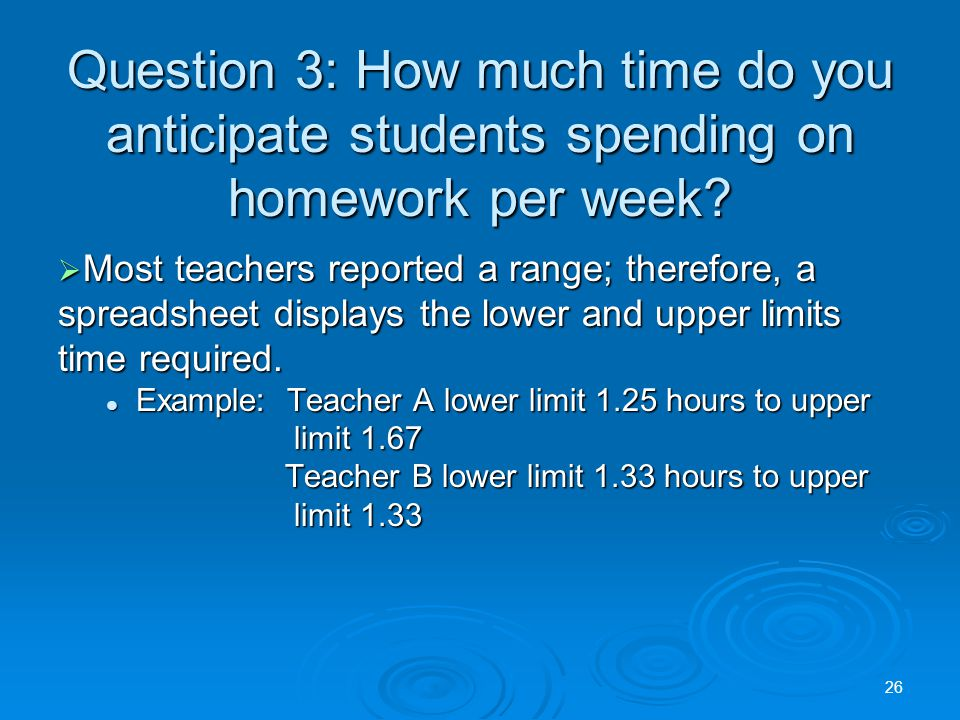 Question 3: How much time do you anticipate students spending on homework per week.