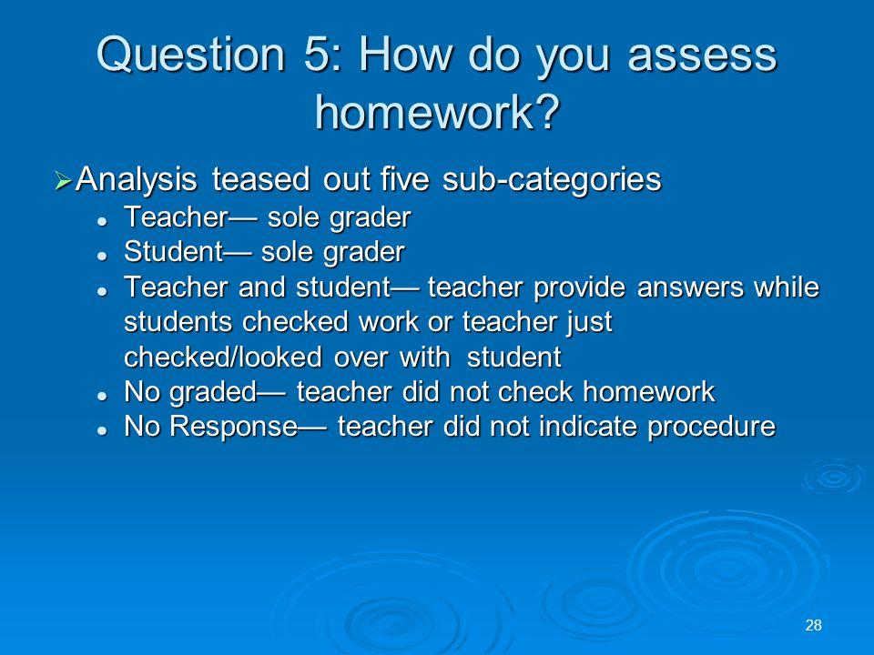 Question 5: How do you assess homework.