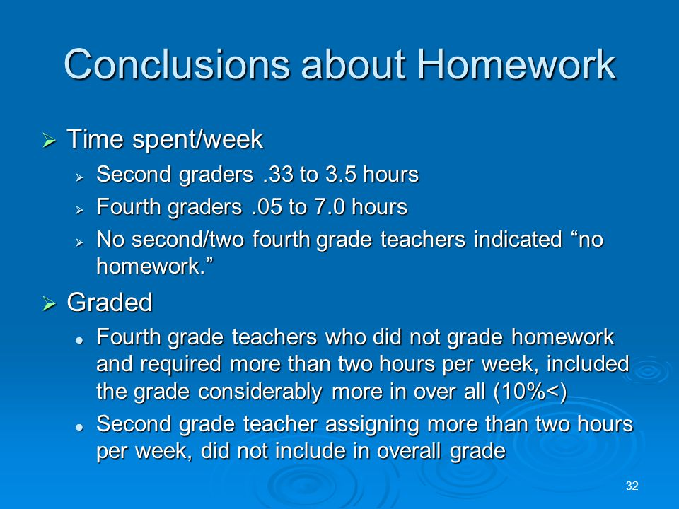 Conclusions about Homework  Time spent/week  Second graders.33 to 3.5 hours  Fourth graders.05 to 7.0 hours  No second/two fourth grade teachers indicated no homework.  Graded Fourth grade teachers who did not grade homework and required more than two hours per week, included the grade considerably more in over all (10%<) Fourth grade teachers who did not grade homework and required more than two hours per week, included the grade considerably more in over all (10%<) Second grade teacher assigning more than two hours per week, did not include in overall grade Second grade teacher assigning more than two hours per week, did not include in overall grade 32